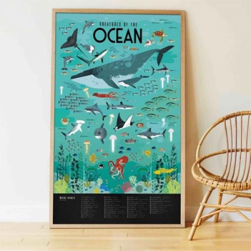 Poster Océan